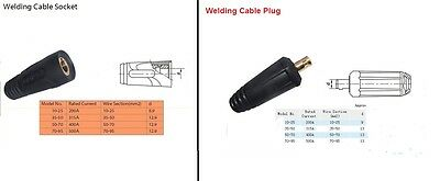 Dinse Style Welding Cable Socket Or Plug / Push And Twist / Please Select Size • 7.25£