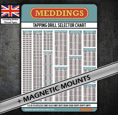 MEDDINGS Thread Chart #96 Card Drill Sizes BSW, BSF, Etc FOR Pillar Drill Press  • 6.95£